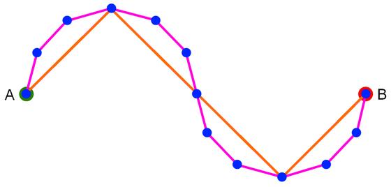 5. OSM - Tracklogový upír
