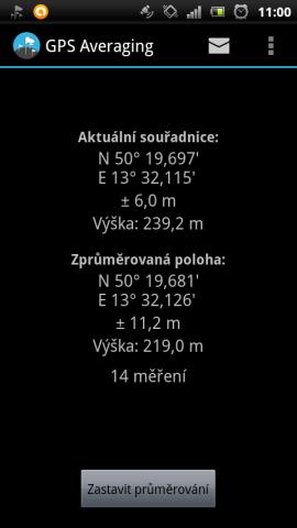 (4) Průměrování